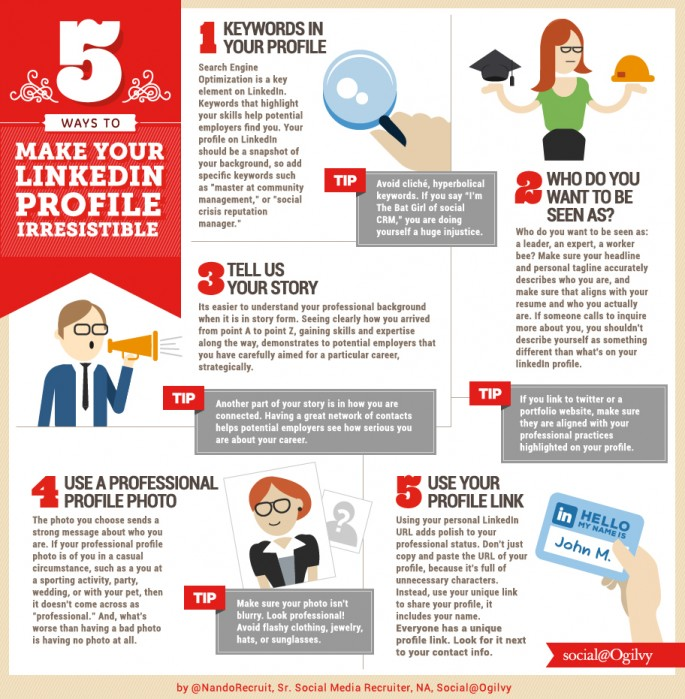 5-LinkedIn-Tips-Infographic-685x699