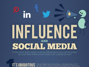 Your Social Influence - influence-and-social-media-thumb