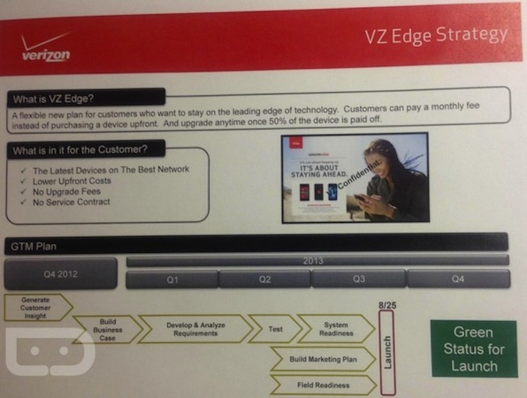 Verizon Wireless Has Upgrade Rumors verizon edge