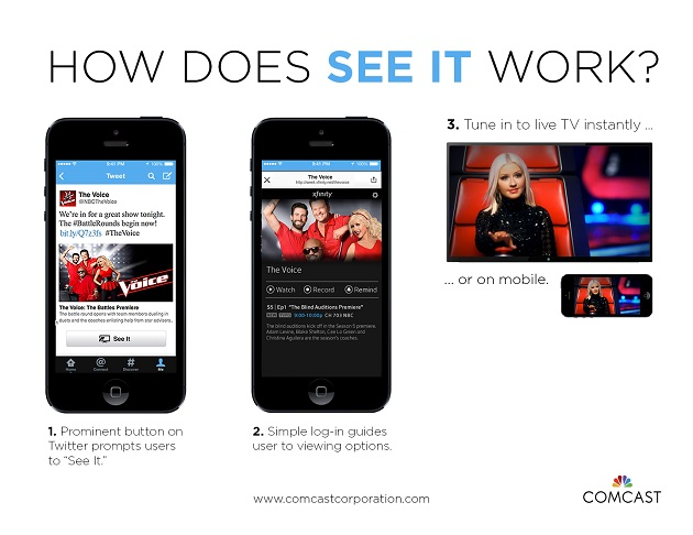 The Water Cooler - View TV shows and Buy Movie Tickets from a Tweet!-comcast-see-it-nbcuniversal-twitter