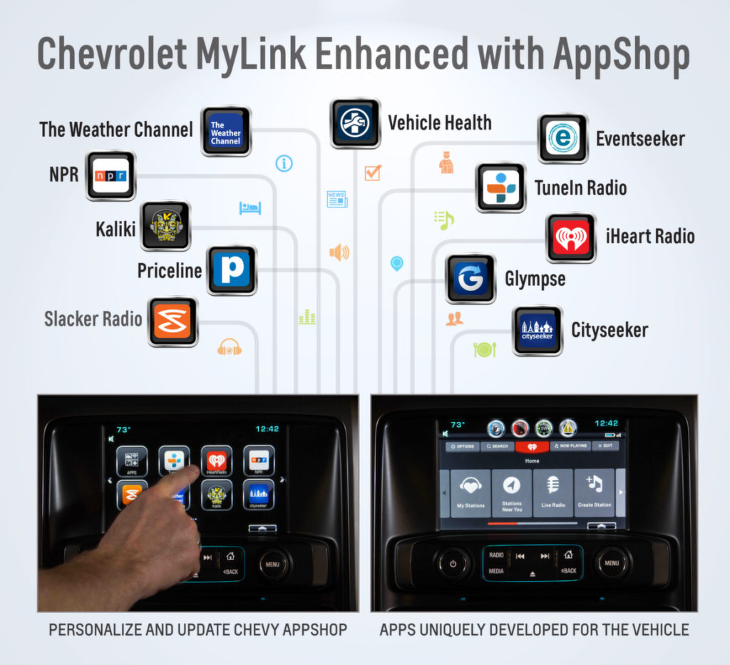 Chevy appshop