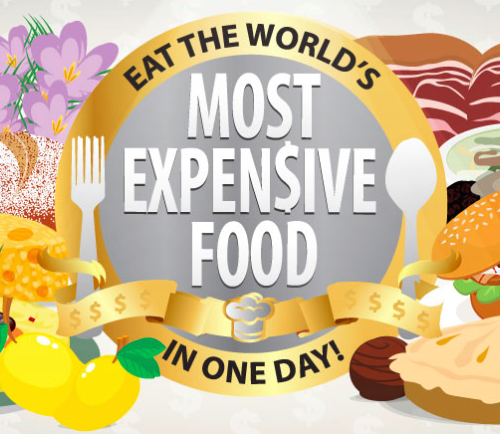 most expensive food